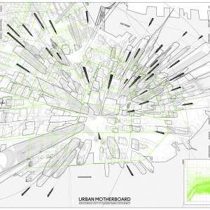 Urban Motherboard
